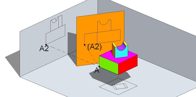 Cambios de plano ejemplos y procesos de trabajo dibujo for Plano b mobilia